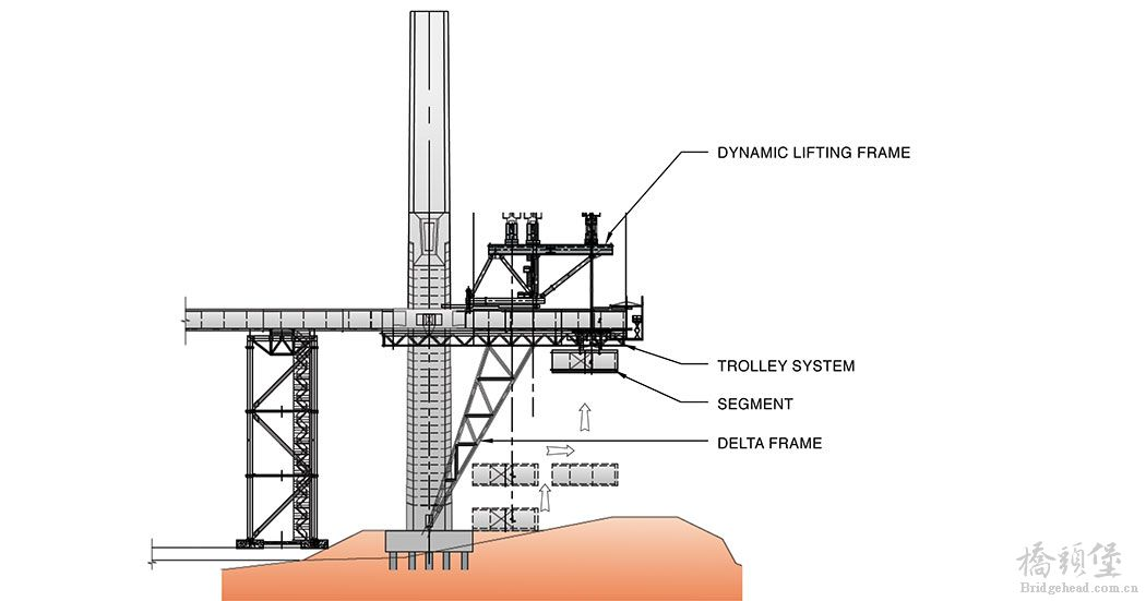 06.-CSB-Superstructure-Erection-Illustration-2.jpg
